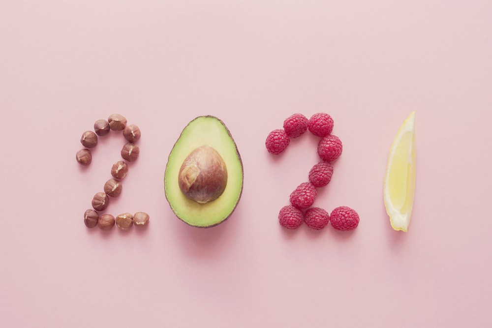 2021 Wellness Trends